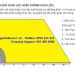 Thiết kế hệ sàn tấm bê tông siêu nhẹ AAC